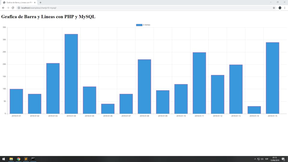 Crear Grafica de barra y lineas con Chartjs, PHP y MySQL